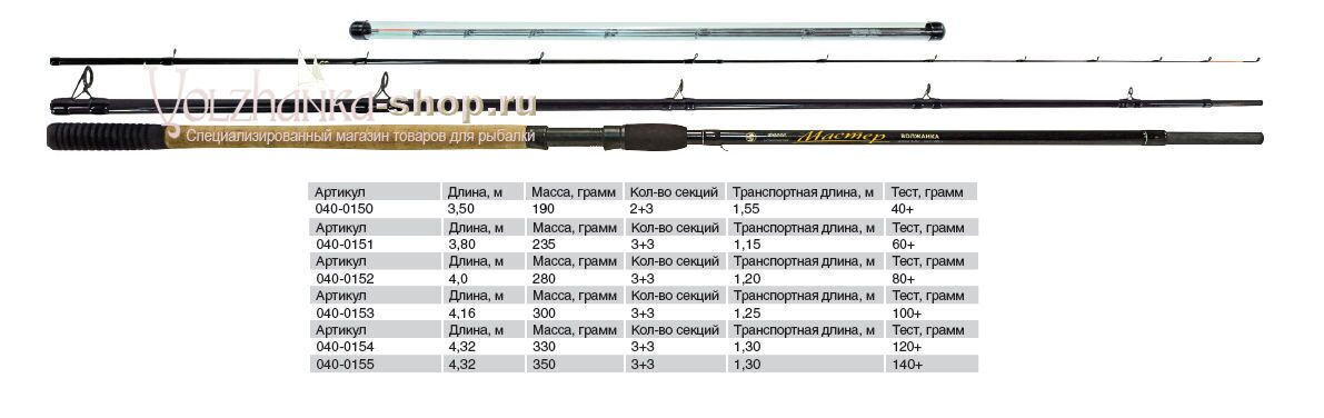 http://volzhanka-shop.ru/d/406454/d/%D0%BC%D0%B0%D1%81%D1%82%D0%B5%D1%80_15.jpg
