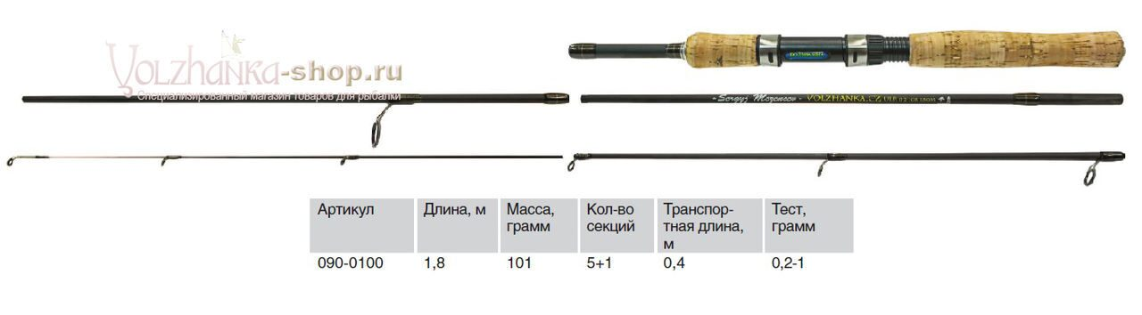 http://volzhanka-shop.ru/d/406454/d/сергей_спин.jpg