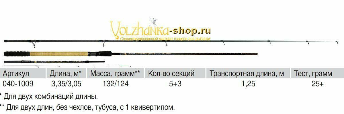купить в москве фидер волжанка оптима